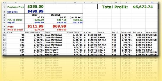 Business plan ticket broker