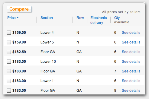 StubHub Ticket Prices